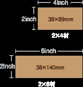 構造の特徴の画像